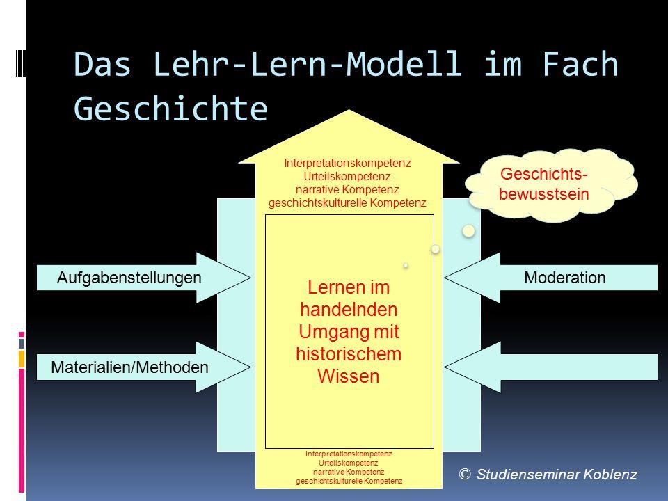 Das Lehr-Lern-Modell im Fach Geschichte Lernumgebung © Studienseminar Koblenz Interpretationskompetenz Urteilskompetenz narrative Kompetenz geschichts