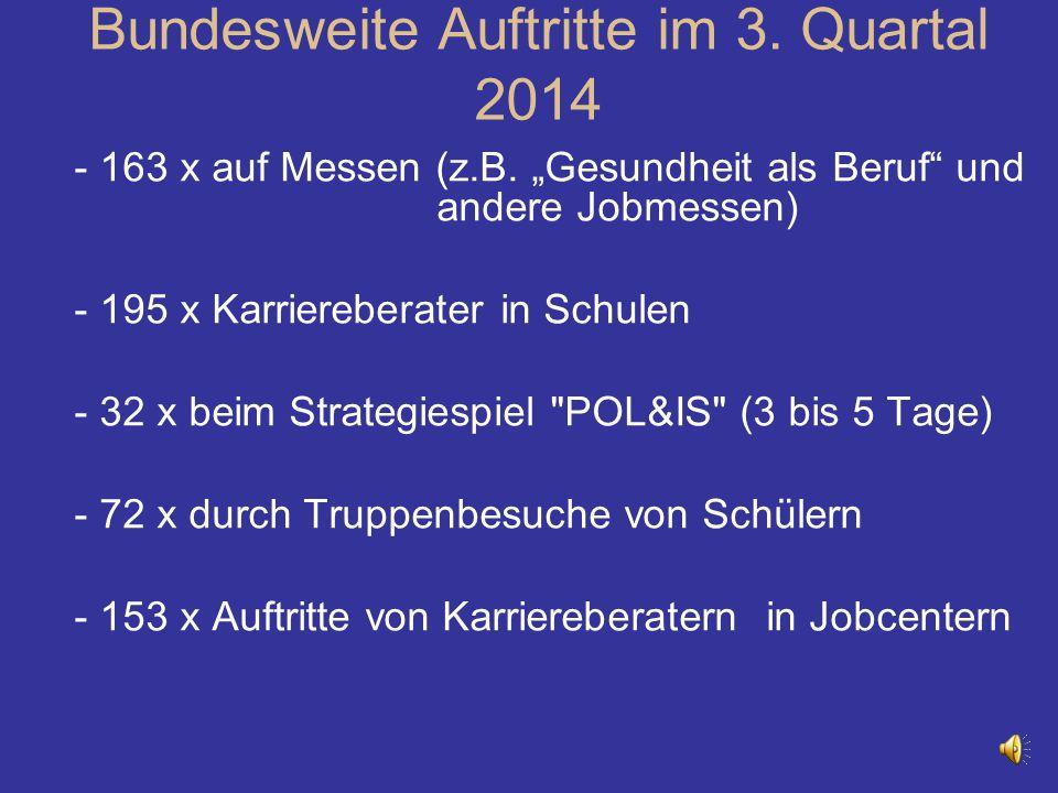 """- 163 x auf Messen (z.B. """"Gesundheit als Beruf"""" und andere Jobmessen) - 195 x Karriereberater in Schulen - 32 x beim Strategiespiel"""