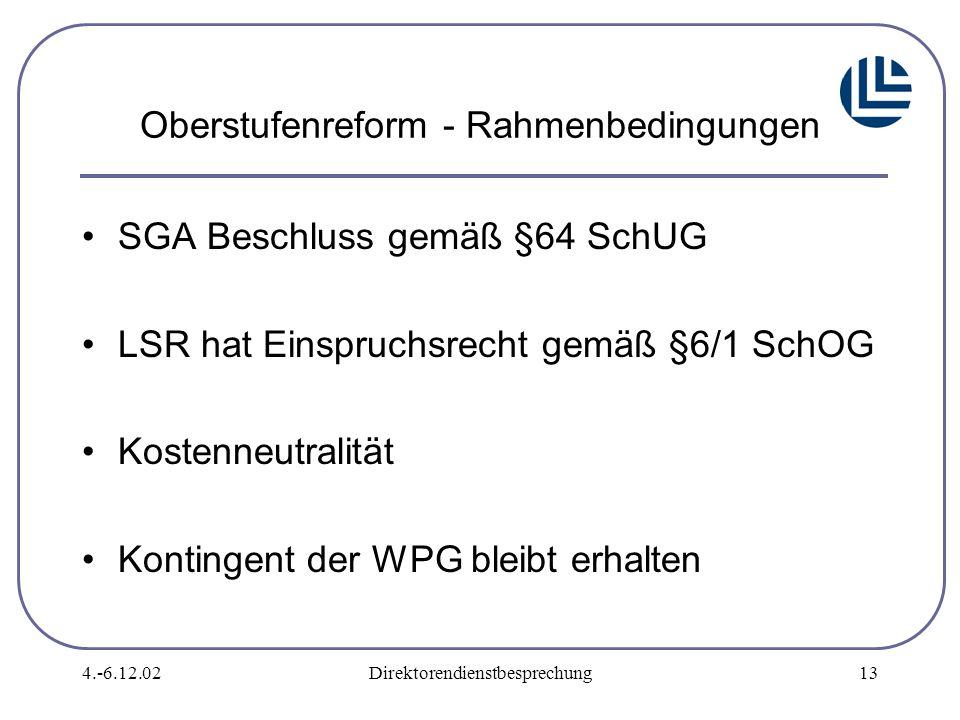 4.-6.12.02Direktorendienstbesprechung13 Oberstufenreform - Rahmenbedingungen SGA Beschluss gemäß §64 SchUG LSR hat Einspruchsrecht gemäß §6/1 SchOG Kostenneutralität Kontingent der WPG bleibt erhalten