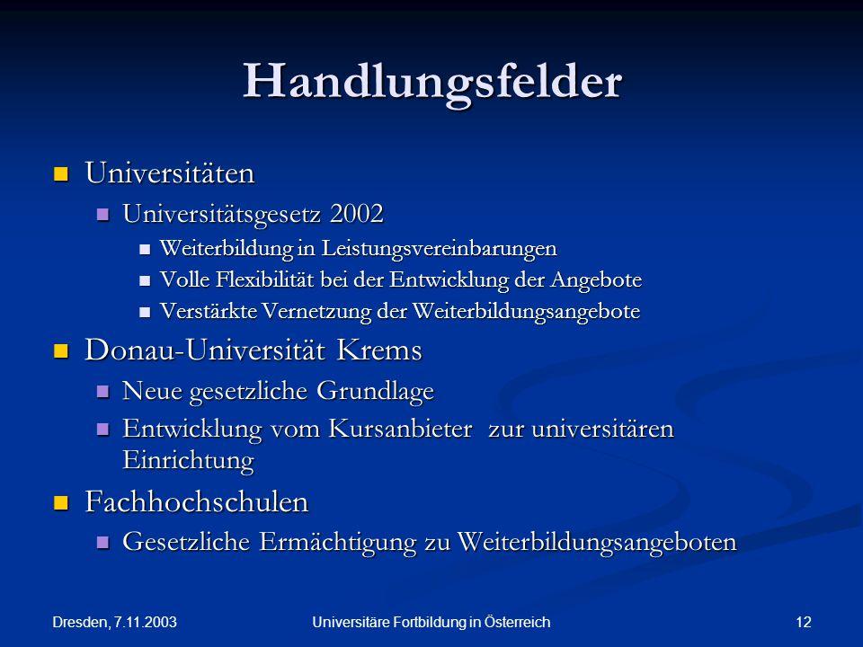 Dresden, 7.11.2003 12Universitäre Fortbildung in Österreich Handlungsfelder Universitäten Universitäten Universitätsgesetz 2002 Universitätsgesetz 200