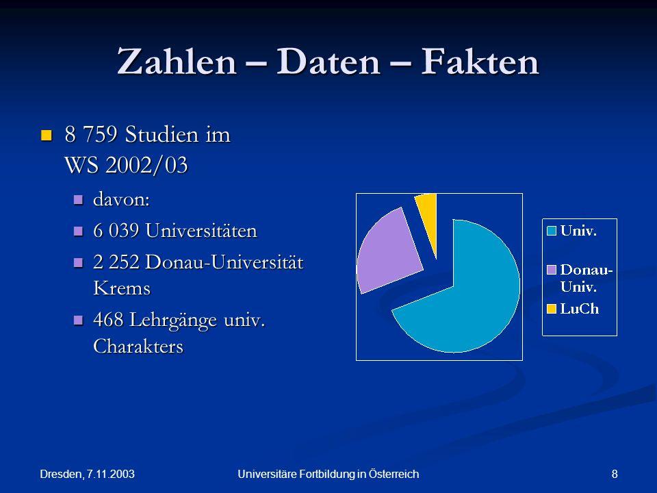 Dresden, 7.11.2003 8Universitäre Fortbildung in Österreich Zahlen – Daten – Fakten 8 759 Studien im WS 2002/03 8 759 Studien im WS 2002/03 davon: davo
