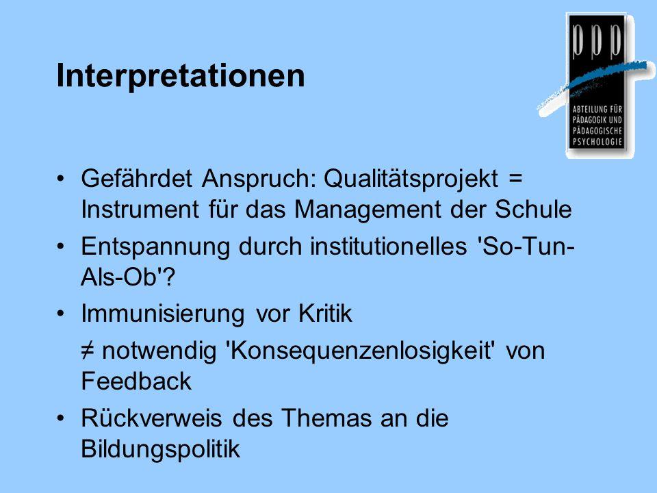 Interpretationen Gefährdet Anspruch: Qualitätsprojekt = Instrument für das Management der Schule Entspannung durch institutionelles So-Tun- Als-Ob .