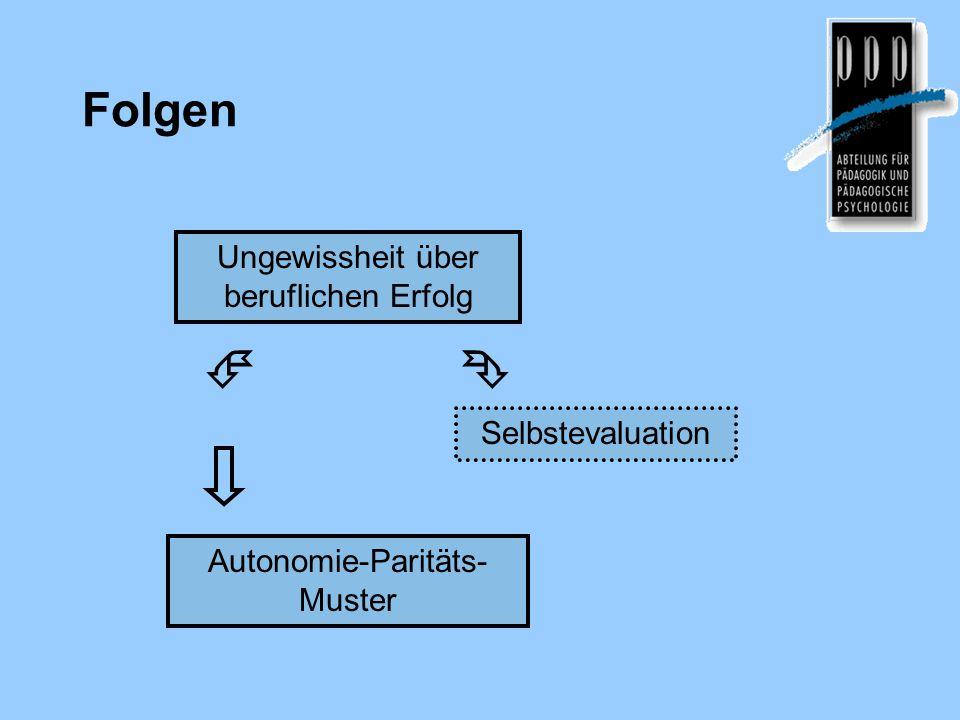 Folgen Ungewissheit über beruflichen Erfolg Selbstevaluation Autonomie-Paritäts- Muster 