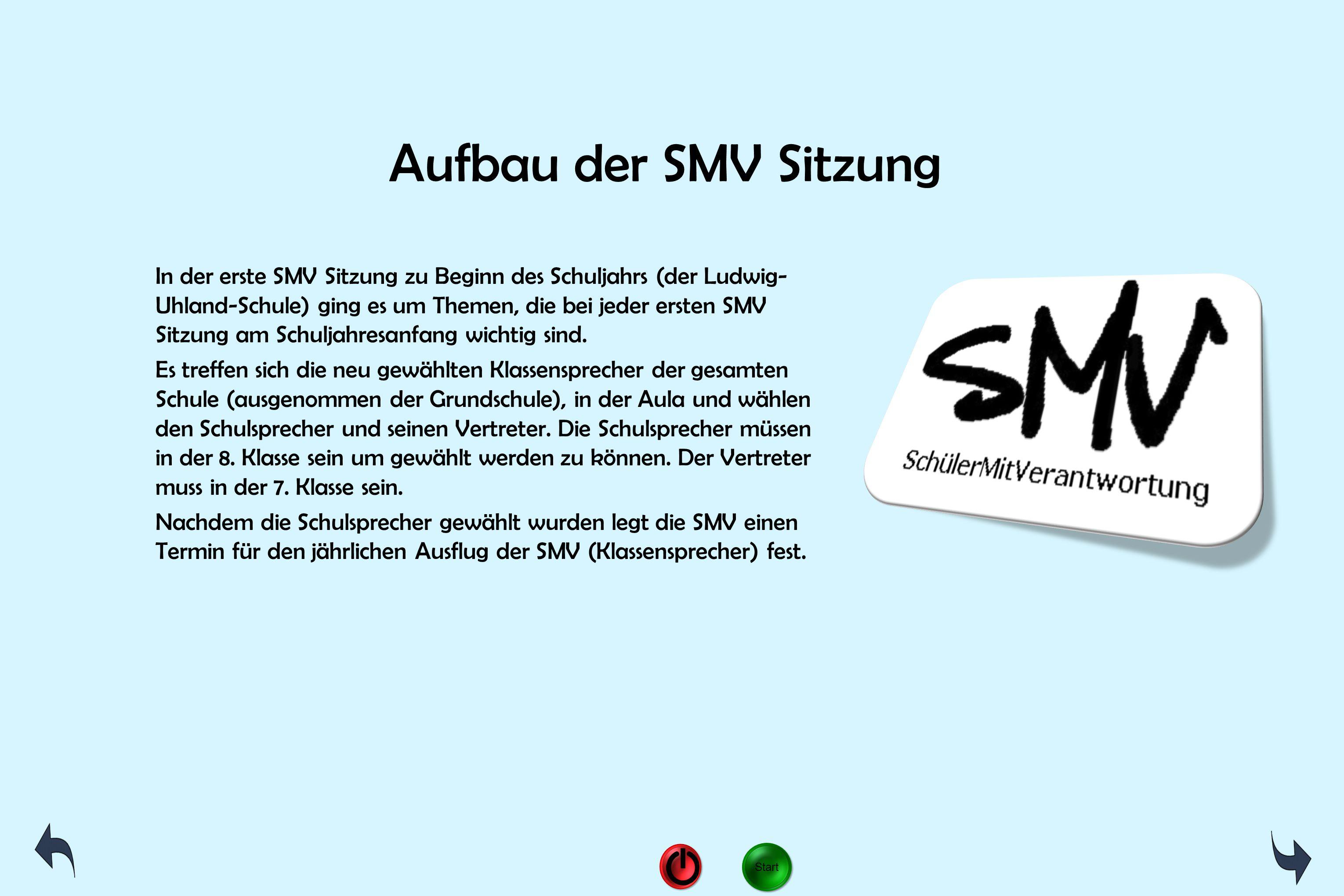 Aufbau der SMV Sitzung In der erste SMV Sitzung zu Beginn des Schuljahrs (der Ludwig- Uhland-Schule) ging es um Themen, die bei jeder ersten SMV Sitzu