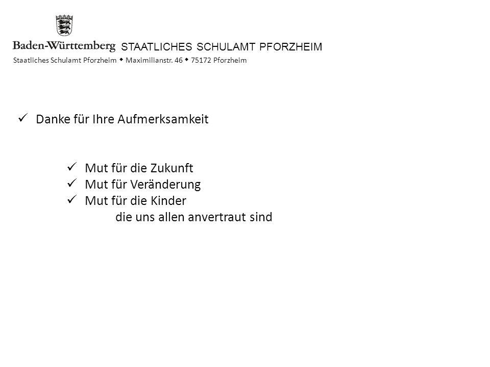 STAATLICHES SCHULAMT PFORZHEIM Staatliches Schulamt Pforzheim  Maximilianstr. 46  75172 Pforzheim Danke für Ihre Aufmerksamkeit Mut für die Zukunft