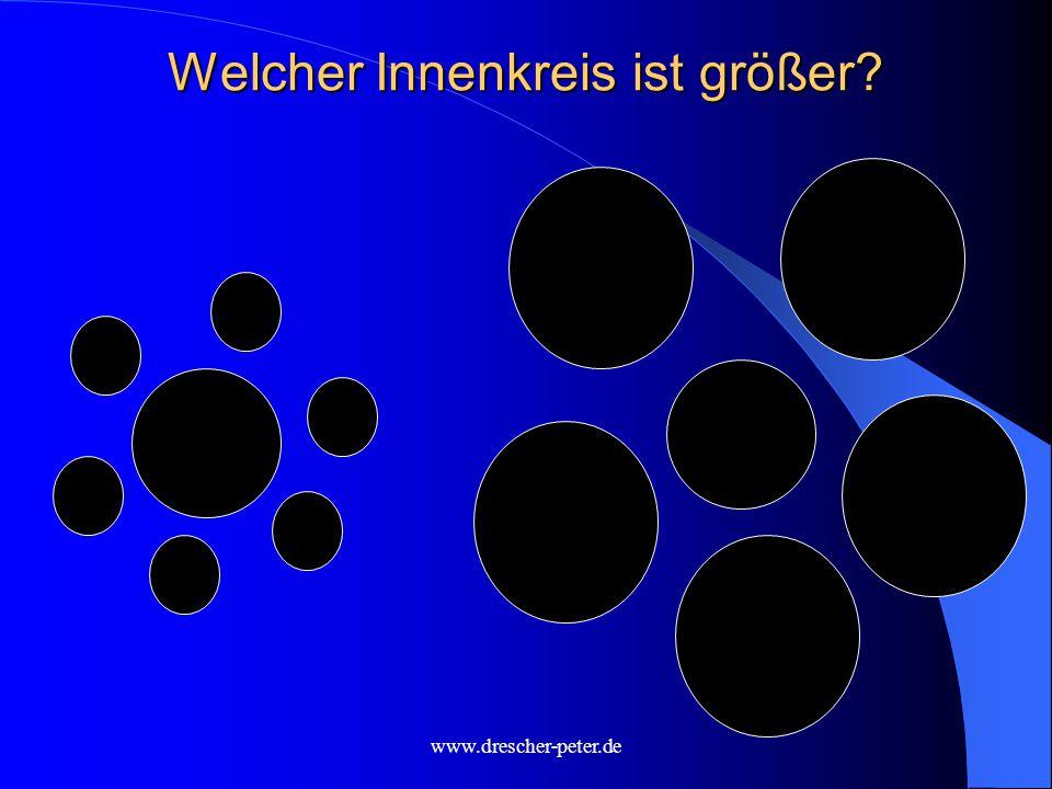 www.drescher-peter.de Welcher Innenkreis ist größer?