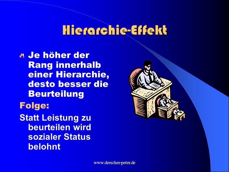 www.drescher-peter.de Hierarchie-Effekt Je höher der Rang innerhalb einer Hierarchie, desto besser die Beurteilung Folge: Statt Leistung zu beurteilen wird sozialer Status belohnt