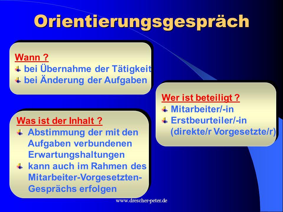 """www.drescher-peter.de Die zehn """"goldenen Regeln für Beurteilungsgespräche (1) Persönliche Einladung (2) Störungsfreier Besprechungsraum (3) Ausreichend Zeit einplanen (4) Inhaltlich und psychologisch vorbereiten (5) Systematisierter Gesprächsablauf (6) Dialog statt Monolog (7) Konstruktive und konkrete Kritik (8) Mögliche Beurteilungsfehler bedenken (9) Erkannte Beurteilungsfehler revidieren (10) Keine unhaltbaren Versprechungen"""