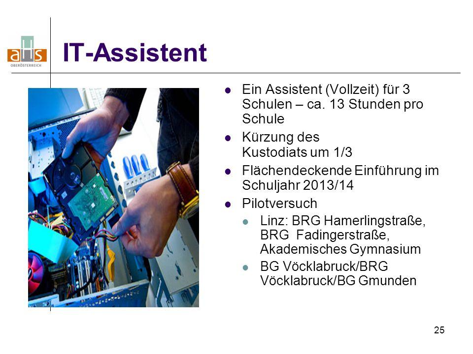25 IT-Assistent Ein Assistent (Vollzeit) für 3 Schulen – ca. 13 Stunden pro Schule Kürzung des Kustodiats um 1/3 Flächendeckende Einführung im Schulja