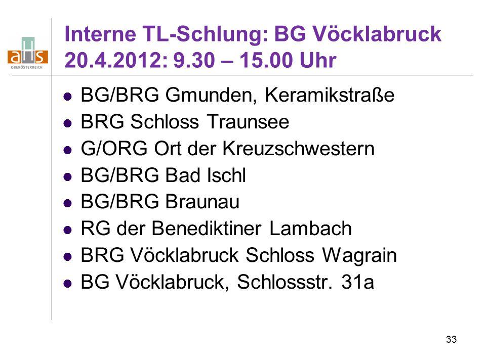 33 Interne TL-Schlung: BG Vöcklabruck 20.4.2012: 9.30 – 15.00 Uhr BG/BRG Gmunden, Keramikstraße BRG Schloss Traunsee G/ORG Ort der Kreuzschwestern BG/