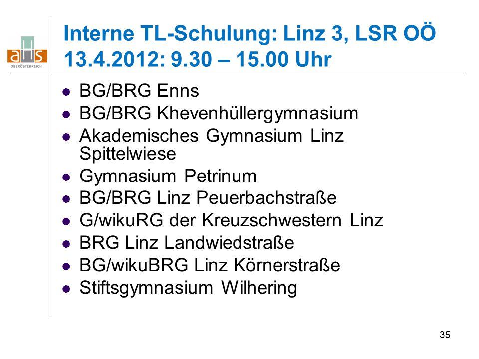 35 Interne TL-Schulung: Linz 3, LSR OÖ 13.4.2012: 9.30 – 15.00 Uhr BG/BRG Enns BG/BRG Khevenhüllergymnasium Akademisches Gymnasium Linz Spittelwiese G