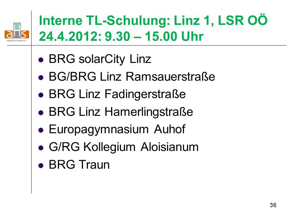 36 Interne TL-Schulung: Linz 1, LSR OÖ 24.4.2012: 9.30 – 15.00 Uhr BRG solarCity Linz BG/BRG Linz Ramsauerstraße BRG Linz Fadingerstraße BRG Linz Hame