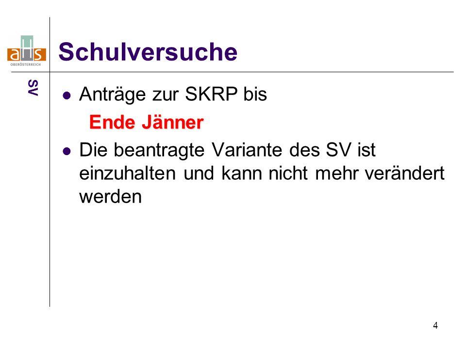 85 Verein Stiftung talente talente INTERNATIONALE AKADEMIE TRAUNKIRCHEN Planetensysteme und ihre Bewohnbarkeit 11.