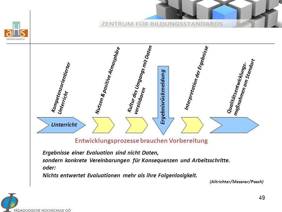 49 Unterricht Kompetenzorientierter Unterricht Nutzen & positive Atmosphäre Kultur des Umgangs mit Daten vereinbaren Ergebnisrückmeldung Interpretatio