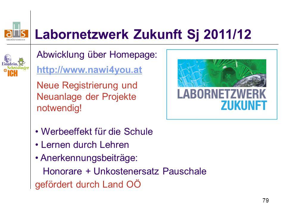 79 Labornetzwerk Zukunft Sj 2011/12 Abwicklung über Homepage: http://www.nawi4you.at Neue Registrierung und Neuanlage der Projekte notwendig! Werbeeff