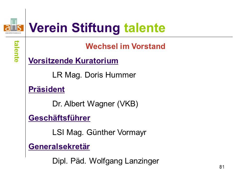 81 Verein Stiftung talente talente Wechsel im Vorstand Vorsitzende Kuratorium LR Mag. Doris Hummer Präsident Dr. Albert Wagner (VKB) Geschäftsführer L