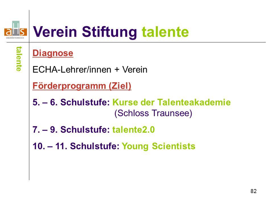 82 Verein Stiftung talente talente Diagnose ECHA-Lehrer/innen + Verein Förderprogramm (Ziel) 5. – 6. Schulstufe: Kurse der Talenteakademie (Schloss Tr