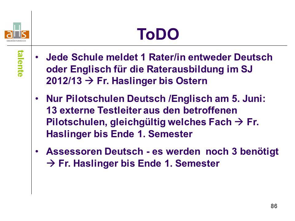 86 ToDO talente Jede Schule meldet 1 Rater/in entweder Deutsch oder Englisch für die Raterausbildung im SJ 2012/13  Fr. Haslinger bis Ostern Nur Pilo