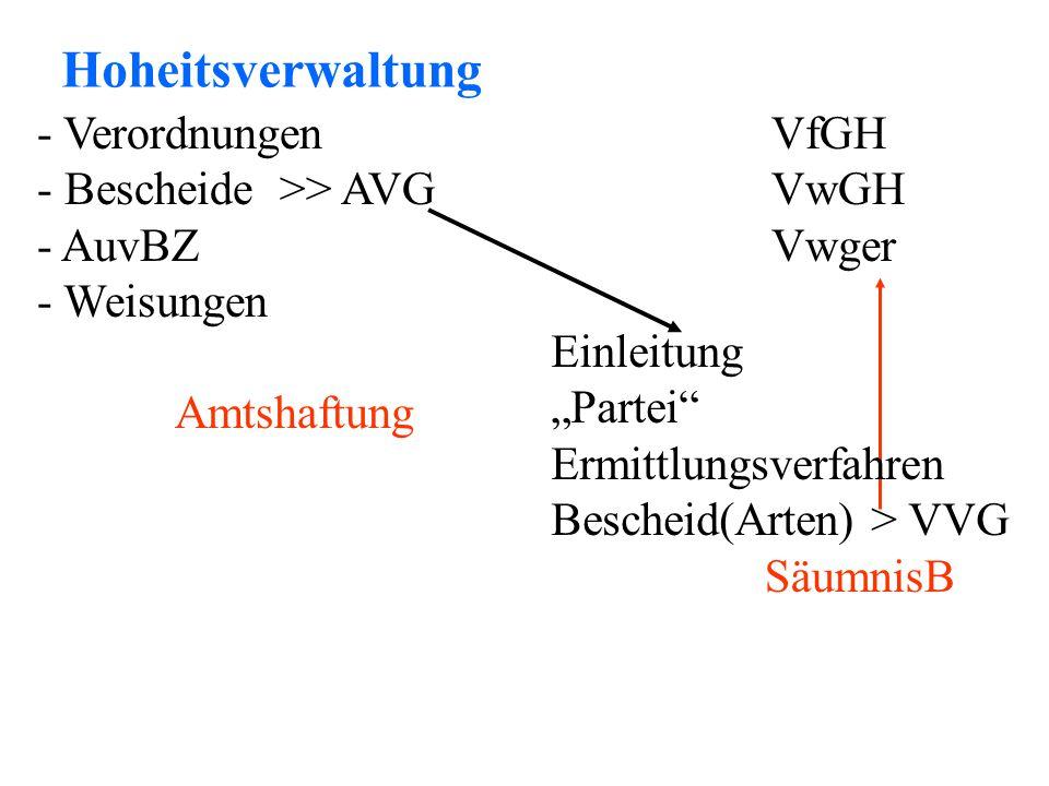 """Hoheitsverwaltung - VerordnungenVfGH - Bescheide >> AVGVwGH - AuvBZVwger - Weisungen Amtshaftung SäumnisB Einleitung """"Partei"""" Ermittlungsverfahren Bes"""