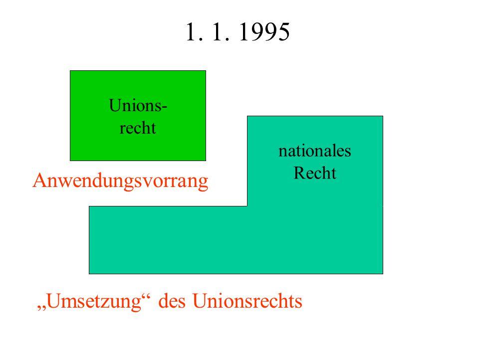 """1. 1. 1995 Unions- recht nationales Recht Anwendungsvorrang """"Umsetzung"""" des Unionsrechts"""