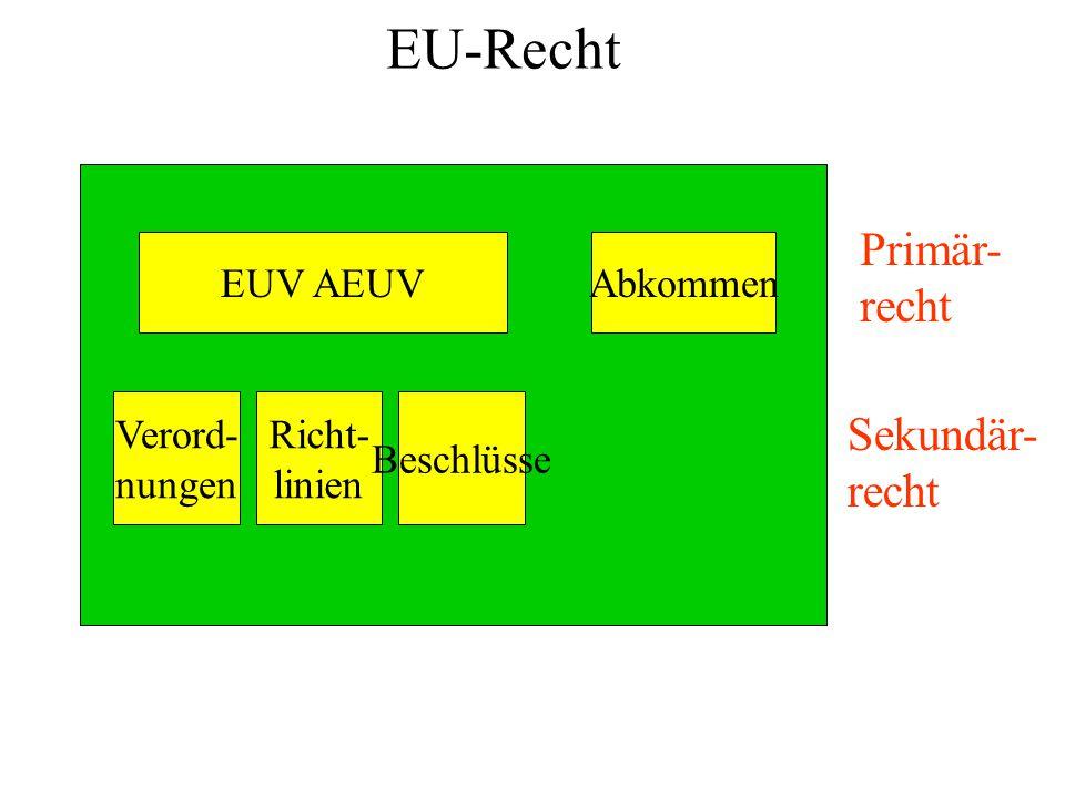 EU-Recht EUV AEUVAbkommen Verord- nungen Richt- linien Beschlüsse Primär- recht Sekundär- recht