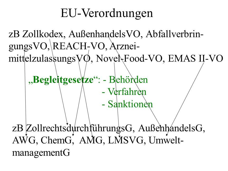 EU-Verordnungen zB Zollkodex, AußenhandelsVO, Abfallverbrin- gungsVO, REACH-VO, Arznei- mittelzulassungsVO, Novel-Food-VO, EMAS II-VO zB Zollrechtsdur