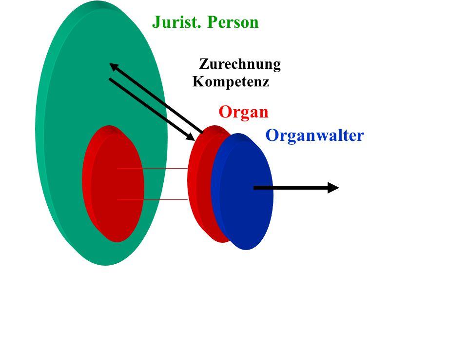 Jurist. Person Organ Organwalter Kompetenz Zurechnung