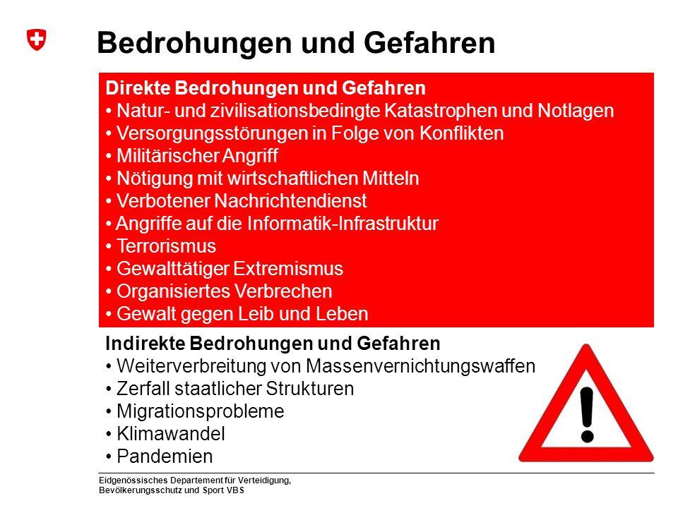 Eidgenössisches Departement für Verteidigung, Bevölkerungsschutz und Sport VBS Bedrohungen und Gefahren Direkte Bedrohungen und Gefahren Natur- und zi