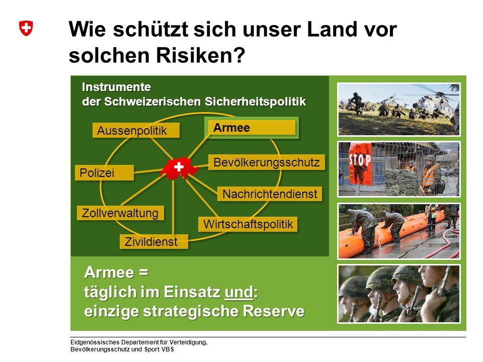 Eidgenössisches Departement für Verteidigung, Bevölkerungsschutz und Sport VBS Wie schützt sich unser Land vor solchen Risiken? Armee = täglich im Ein