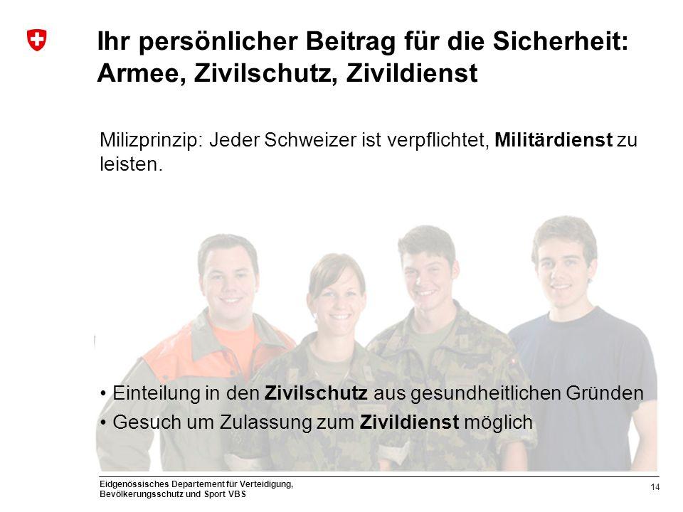 Eidgenössisches Departement für Verteidigung, Bevölkerungsschutz und Sport VBS Milizprinzip: Jeder Schweizer ist verpflichtet, Militärdienst zu leiste