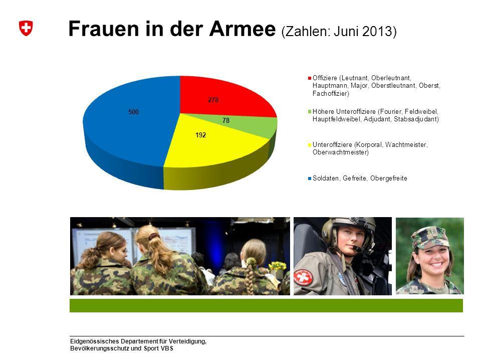 Eidgenössisches Departement für Verteidigung, Bevölkerungsschutz und Sport VBS Frauen in der Armee (Zahlen: Juni 2013)