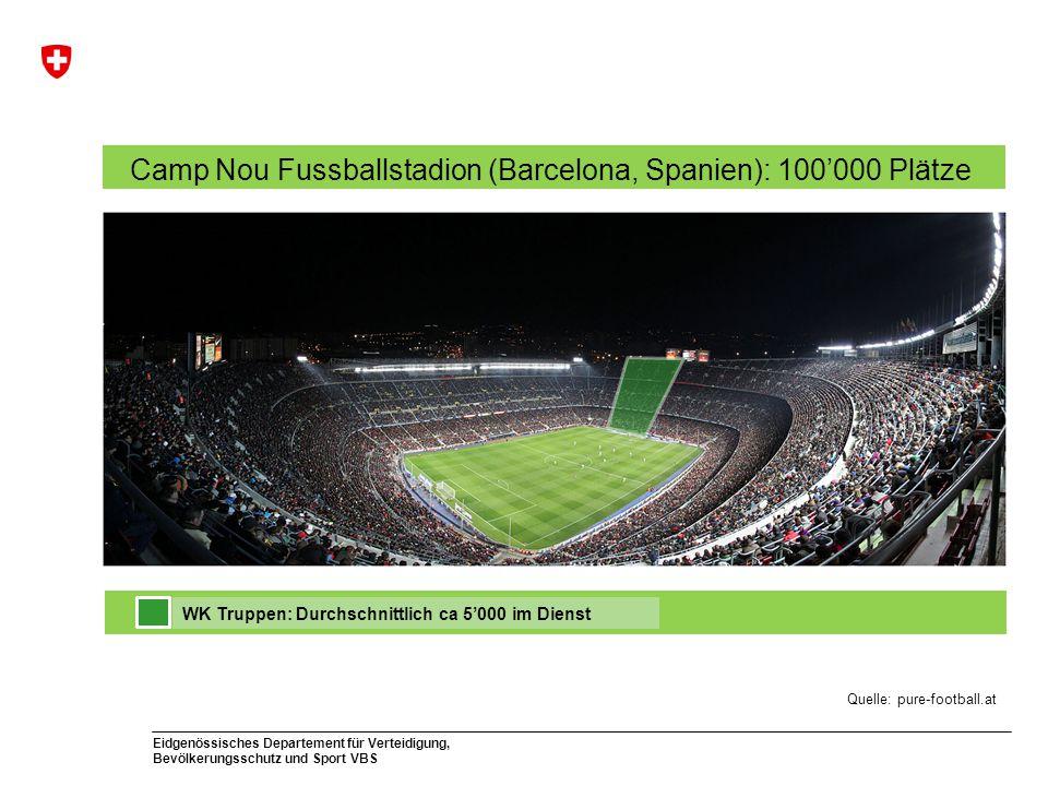 Eidgenössisches Departement für Verteidigung, Bevölkerungsschutz und Sport VBS Quelle: pure-football.at Camp Nou Fussballstadion (Barcelona, Spanien):