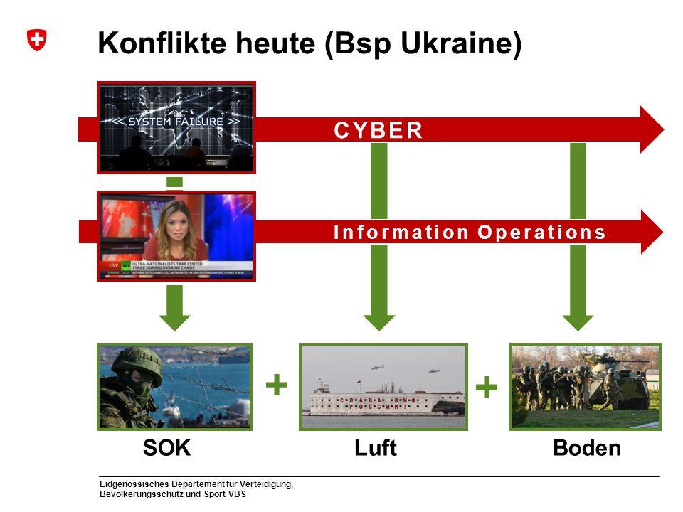 Eidgenössisches Departement für Verteidigung, Bevölkerungsschutz und Sport VBS CYBER SOK Luft Boden Information Operations Konflikte heute (Bsp Ukrain