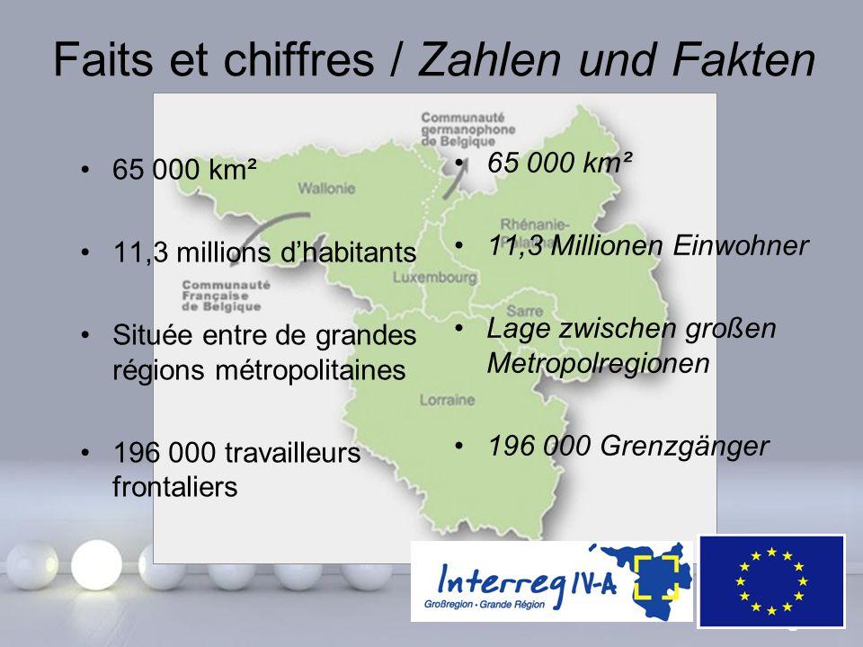 Powerpoint Templates Page 3 Faits et chiffres / Zahlen und Fakten 65 000 km² 11,3 millions d'habitants Située entre de grandes régions métropolitaines
