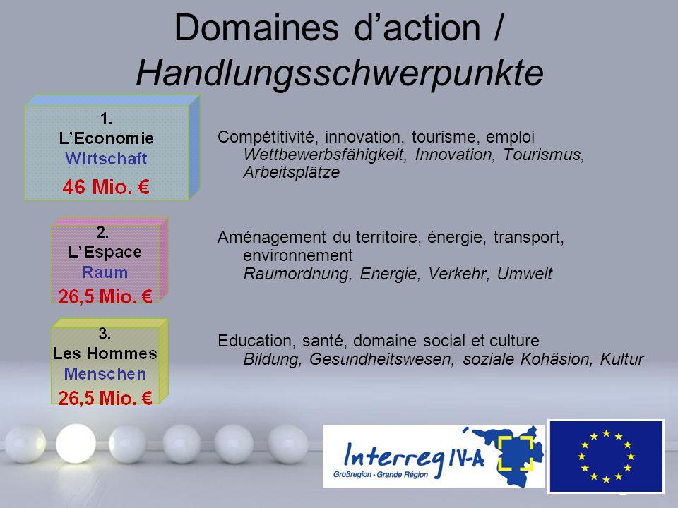 Powerpoint Templates Page 4 Domaines d'action / Handlungsschwerpunkte Compétitivité, innovation, tourisme, emploi Wettbewerbsfähigkeit, Innovation, To