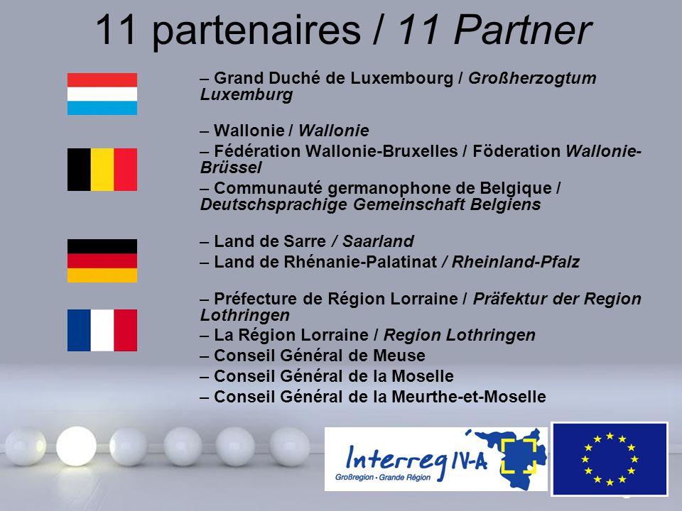 Powerpoint Templates Page 6 11 partenaires / 11 Partner – Grand Duché de Luxembourg / Großherzogtum Luxemburg – Wallonie / Wallonie – Fédération Wallo
