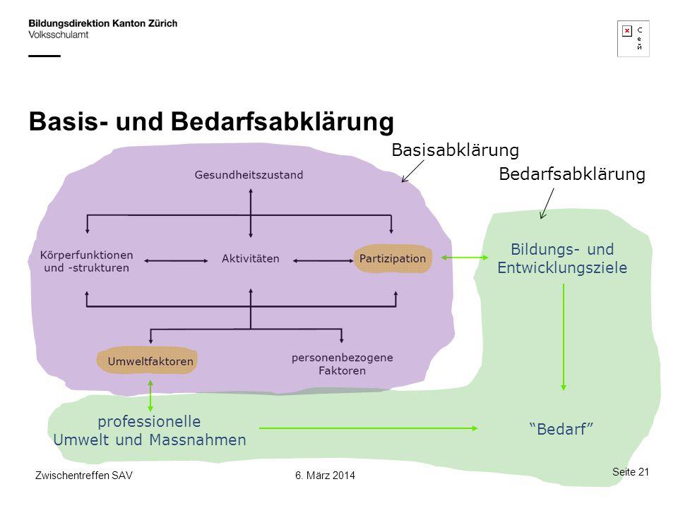 """professionelle Umwelt und Massnahmen Bildungs- und Entwicklungsziele """"Bedarf"""" Basisabklärung Bedarfsabklärung Basis- und Bedarfsabklärung 6. März 2014"""