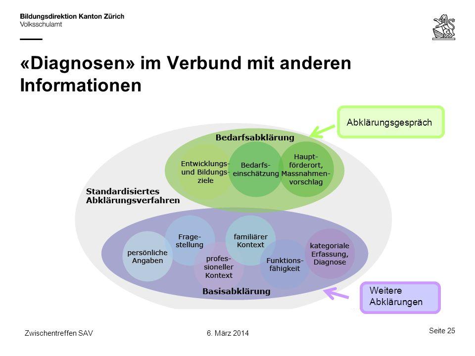 «Diagnosen» im Verbund mit anderen Informationen Abklärungsgespräch Weitere Abklärungen 6. März 2014Zwischentreffen SAV Seite 25