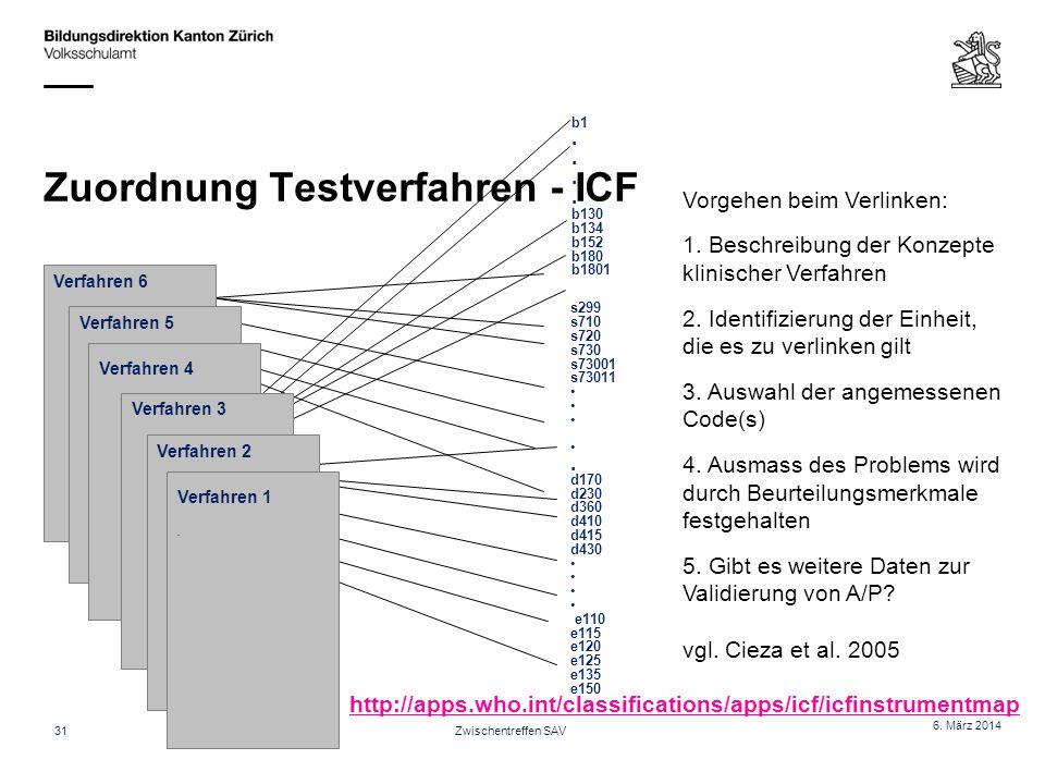 Zuordnung Testverfahren - ICF 6. März 2014 Zwischentreffen SAV b1.. b130 b134 b152 b180 b1801 s299 s710 s720 s730 s73001 s73011. d170 d230 d360 d410 d