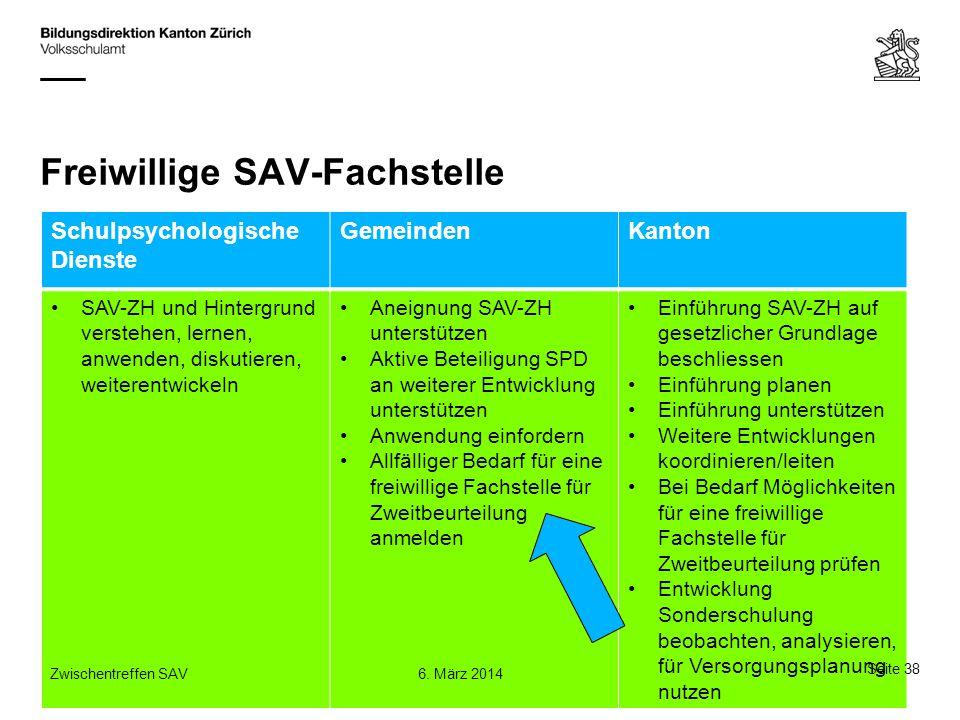 Freiwillige SAV-Fachstelle Schulpsychologische Dienste GemeindenKanton SAV-ZH und Hintergrund verstehen, lernen, anwenden, diskutieren, weiterentwicke