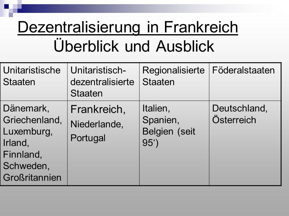 Dezentralisierung in Frankreich Überblick und Ausblick Unitaristische Staaten Unitaristisch- dezentralisierte Staaten Regionalisierte Staaten Föderals