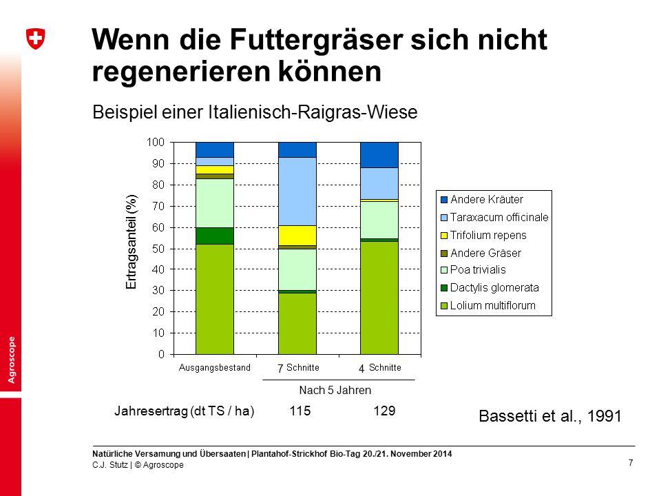 7 Wenn die Futtergräser sich nicht regenerieren können Beispiel einer Italienisch-Raigras-Wiese Jahresertrag (dt TS / ha) 115 129 Bassetti et al., 199