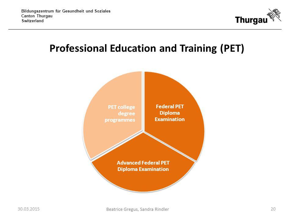 Bildungszentrum für Gesundheit und Soziales Canton Thurgau Switzerland Professional Education and Training (PET) 30.03.201520