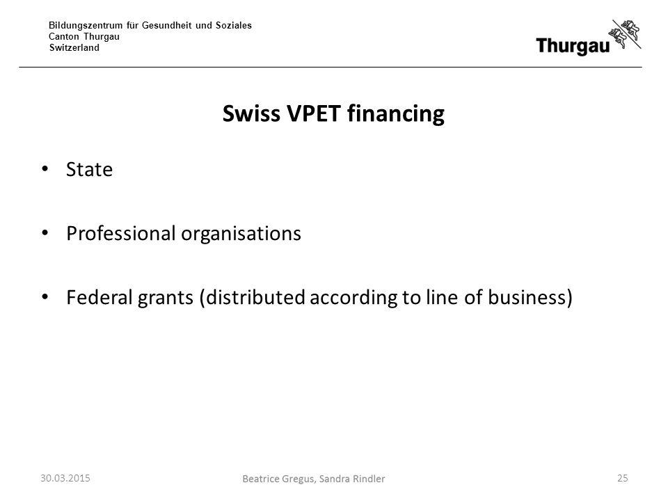 Bildungszentrum für Gesundheit und Soziales Canton Thurgau Switzerland Swiss VPET financing State Professional organisations Federal grants (distribut