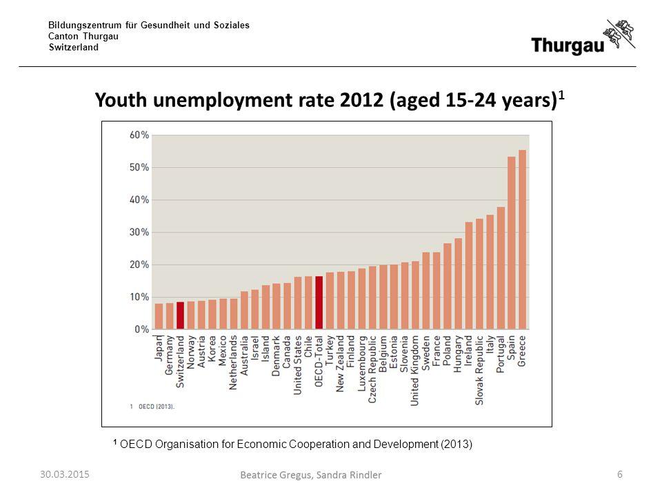 Bildungszentrum für Gesundheit und Soziales Canton Thurgau Switzerland Youth unemployment rate 2012 (aged 15-24 years) 1 1 OECD Organisation for Econo