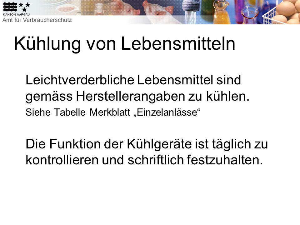 Hinweis in eigener Sache Merkblätter, herausgegeben vom Amt für Verbraucherschutz, finden Sie unter: www.ag.ch/verbraucherschutz