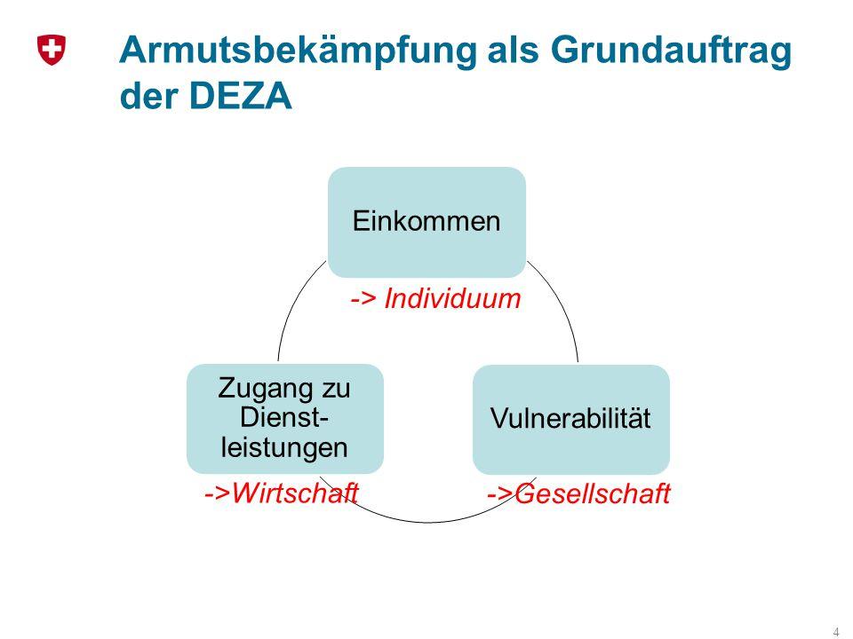 Armutsbekämpfung als Grundauftrag der DEZA 4 EinkommenVulnerabilität Zugang zu Dienst- leistungen -> Individuum ->Wirtschaft ->Gesellschaft