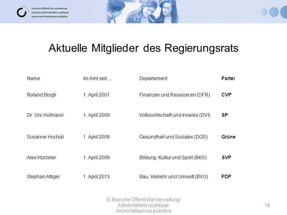 Aktuelle Mitglieder des Regierungsrats NameIm Amt seit…DepartementPartei Roland Brogli1. April 2001Finanzen und Ressourcen (DFR)CVP Dr. Urs Hofmann1.