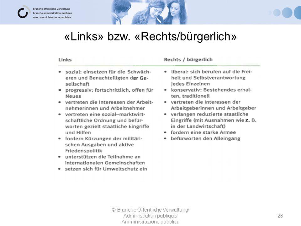«Links» bzw. «Rechts/bürgerlich» 28 © Branche Öffentliche Verwaltung/ Administration publique/ Amministrazione pubblica