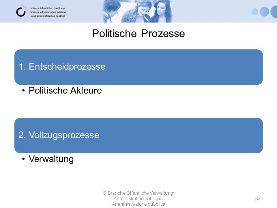 Politische Prozesse 1. Entscheidprozesse Politische Akteure 2. Vollzugsprozesse Verwaltung 32 © Branche Öffentliche Verwaltung/ Administration publiqu